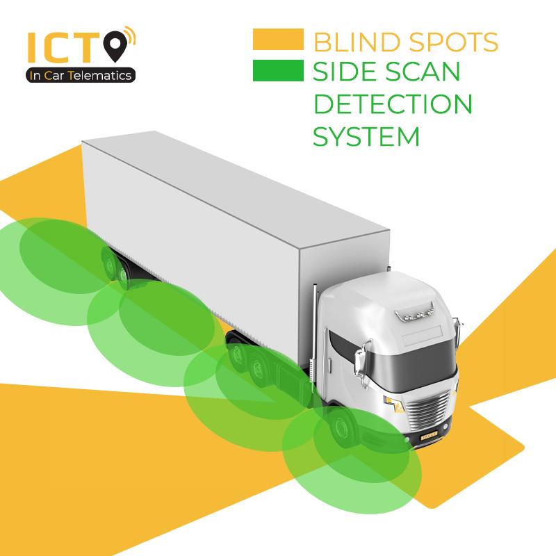 lorry blindspots